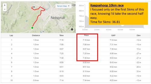 kaapsehoop-10km-race