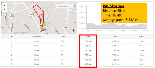 rac-5km-race