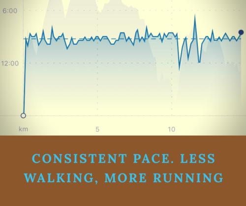 Pacing road race running
