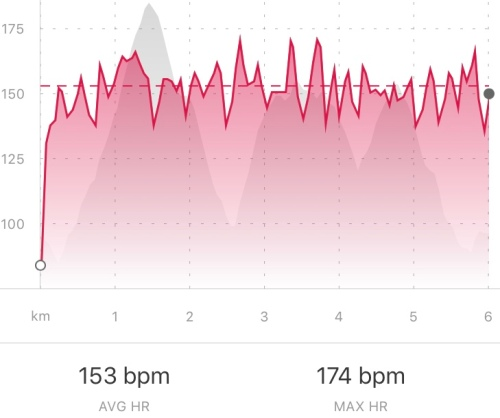 how to bring your heart rate down